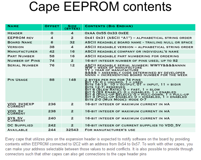 Cape EEPROM Contents.PNG