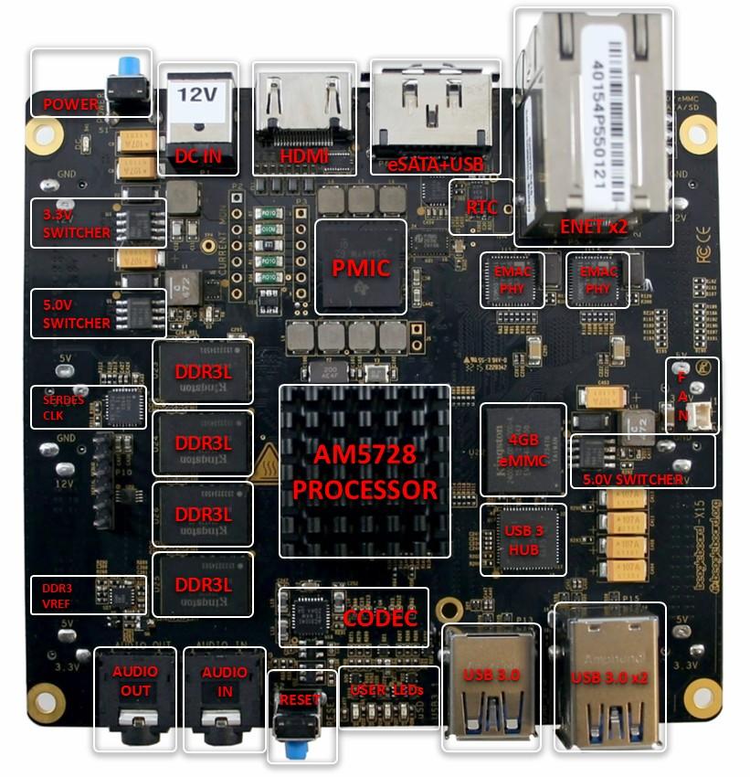 BBX15-TOP_SIDE Beaglebone Black Schematic on gps schematic, quadcopter schematic, msp430 schematic, breadboard schematic, arduino schematic, xbee schematic, solar schematic, flux capacitor schematic, bluetooth schematic, electronics schematic, geiger counter schematic, apple schematic, lcd schematic, wireless schematic, usb schematic,