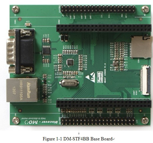 Figure 1-1 DM-STF4BB Base Board.jpg