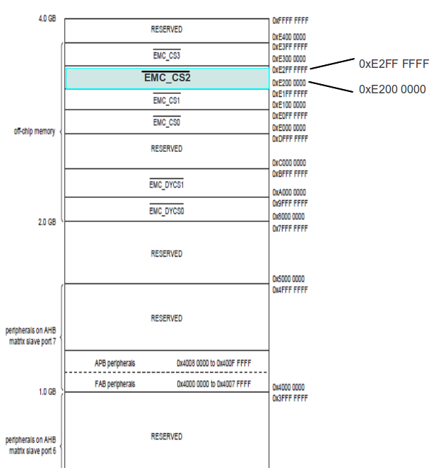 FPGA ARM Figures - 05.png