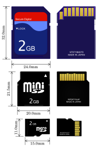 File:SD Card dimensions.png