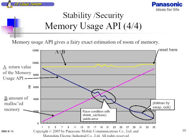 Memory Usage API diagram.jpg