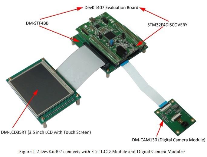 DM-STF4BB Base Board - eLinux org