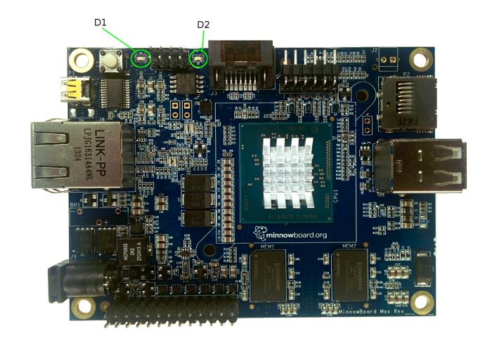 MinnowBoard MAX Board Layout 3
