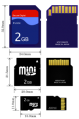 SD Card dimensions.png