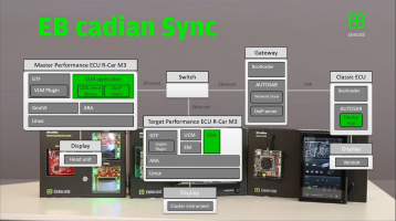 EB cadian Sync demo.png