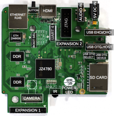 View of the top of the CI20 board